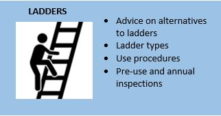 ladders graphic